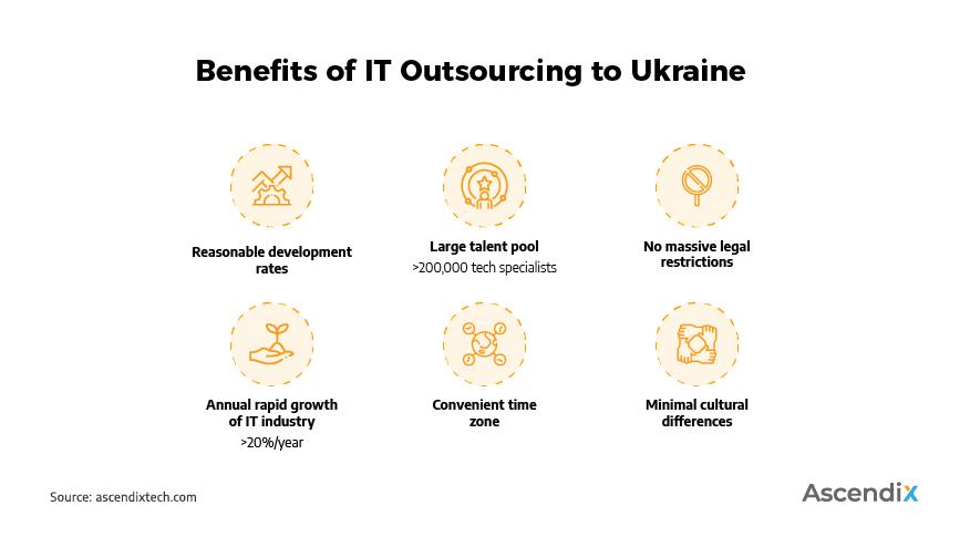 Benefits of IT Outsourcing to Ukraine   Ascendix Tech