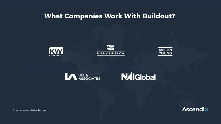 Clients of Buildout- one of the leading commercial real estate software companies