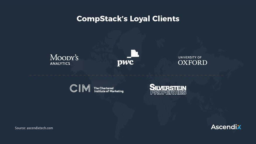 CompStak-commercial real estate management software company clients