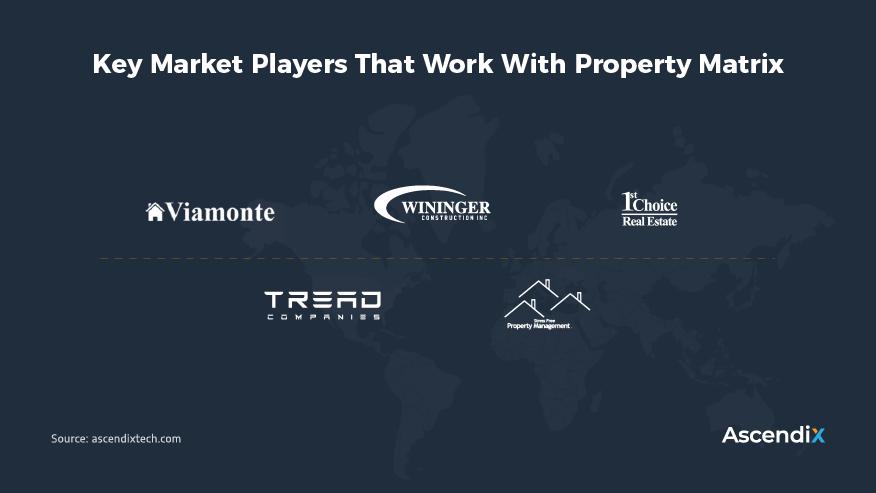 Property Matrix-commercial real estate property management software company clients