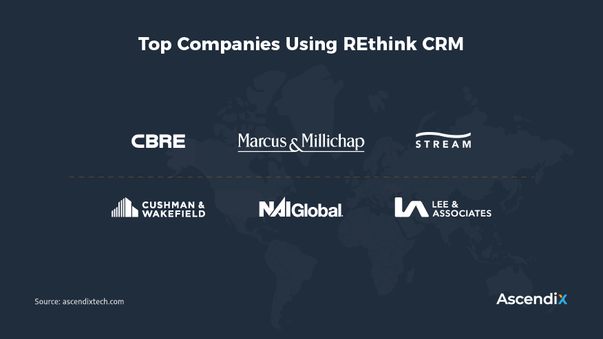 REthink-commercial real estate management software company clients