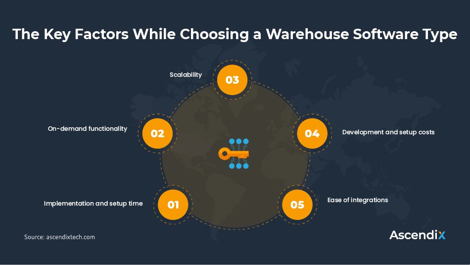 The Key Factors While Choosing a Warehouse Software Type