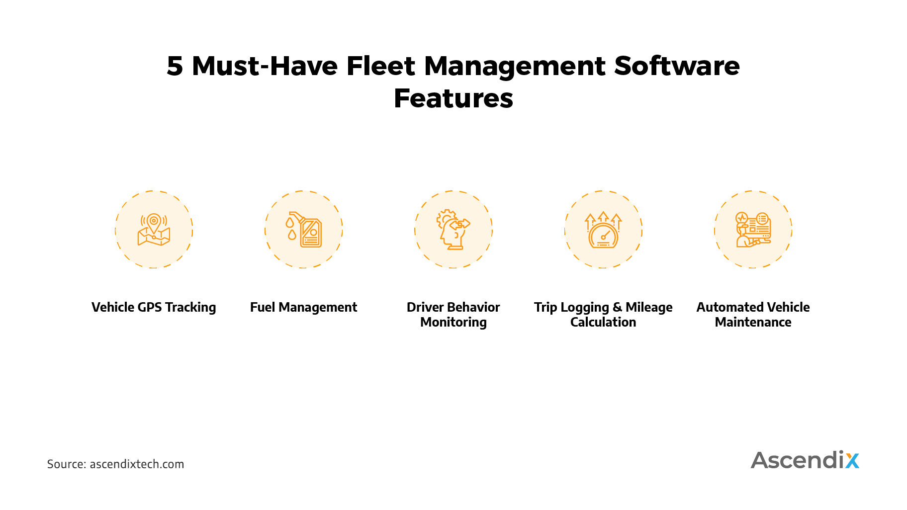 5 Must-Have Fleet Management Software-Features