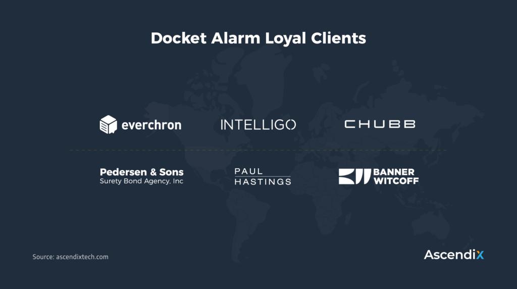 Docket Alarm Loyal Clients
