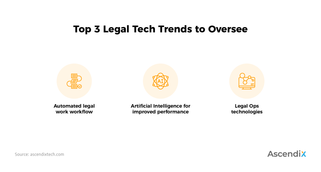 Top 3 legal trends to oversee