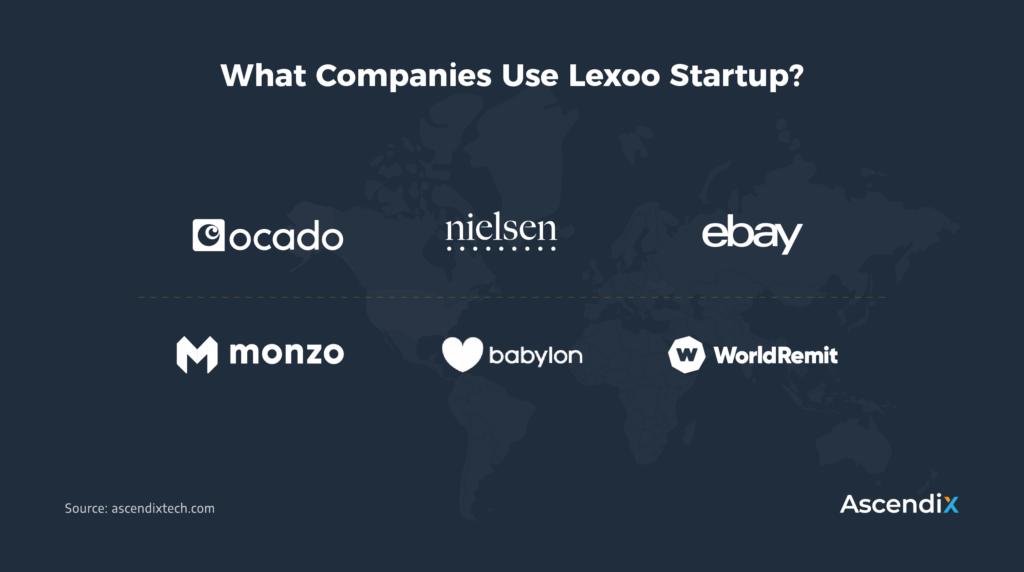 What Companies Use Lexoo Startup